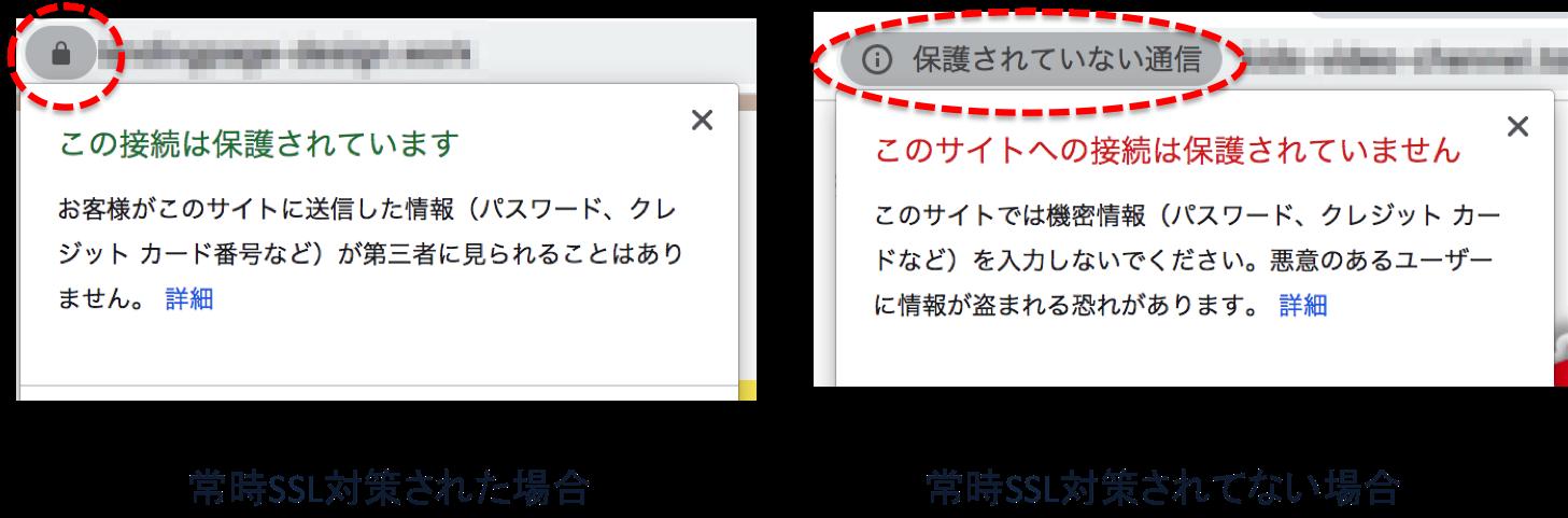 常時SSL対策